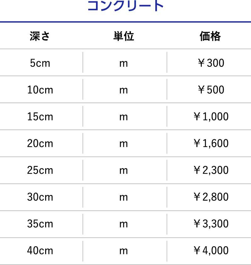 舗装切断工事単価表